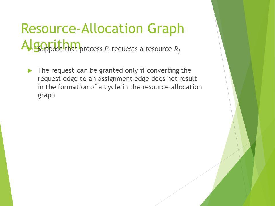 Resource-Allocation Graph Algorithm