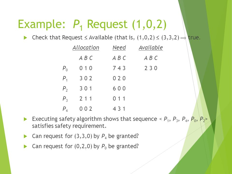 Example: P1 Request (1,0,2) Check that Request  Available (that is, (1,0,2)  (3,3,2)  true. Allocation Need Available.