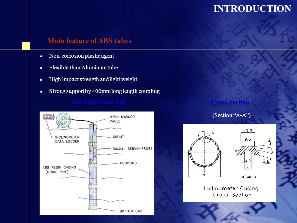 INTRODUCTION Main feature of ABS tubes Site Operation Fig