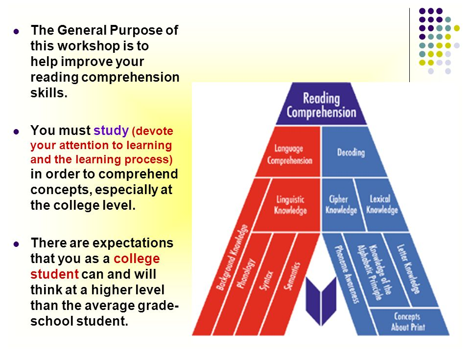 The General Purpose of this workshop is to help improve your reading comprehension skills.