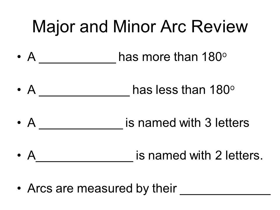 Major and Minor Arc Review