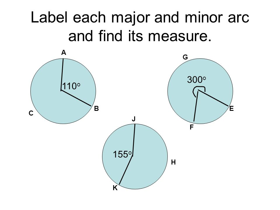 Label each major and minor arc and find its measure.
