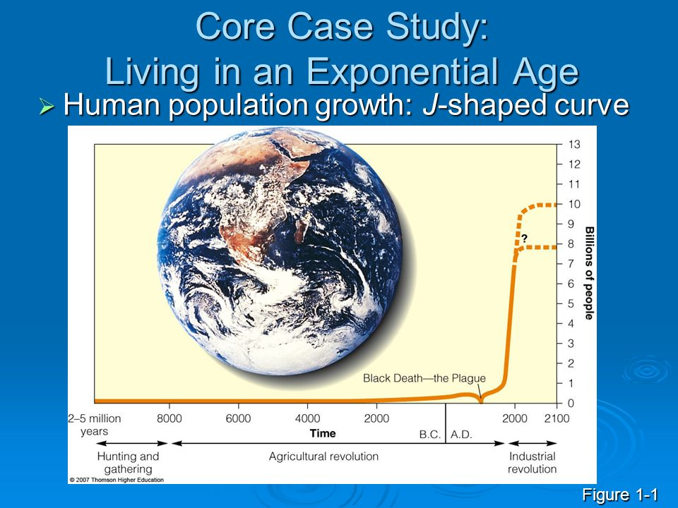 Core Case Study: Living in an Exponential Age