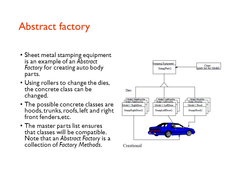 Abstract factory Sheet metal stamping equipment is an example of an Abstract Factory for creating auto body parts.