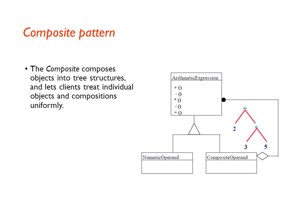 Composite pattern The Composite composes objects into tree structures, and lets clients treat individual objects and compositions uniformly.