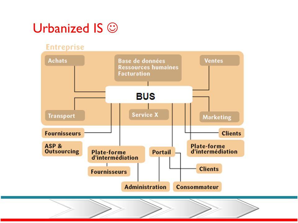 Urbanized IS 