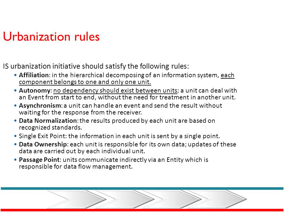 Urbanization rules IS urbanization initiative should satisfy the following rules: