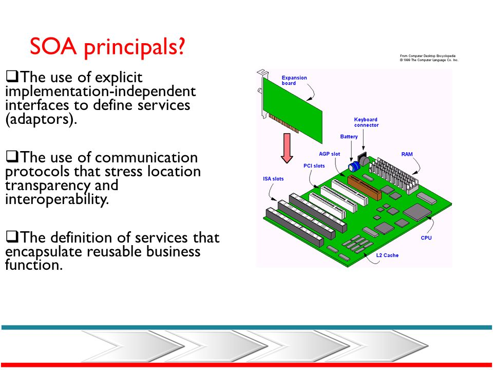 SOA principals The use of explicit implementation-independent interfaces to define services (adaptors).