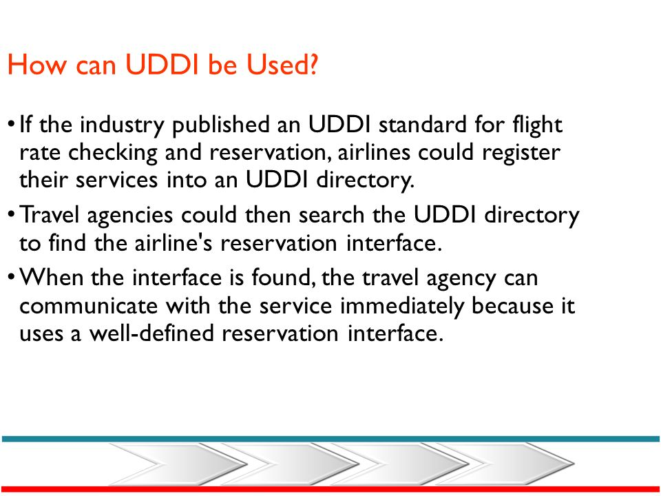 How can UDDI be Used