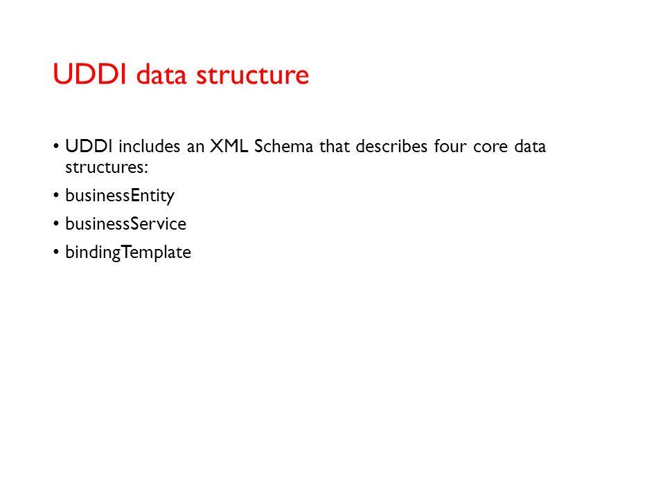 UDDI data structure UDDI includes an XML Schema that describes four core data structures: businessEntity.