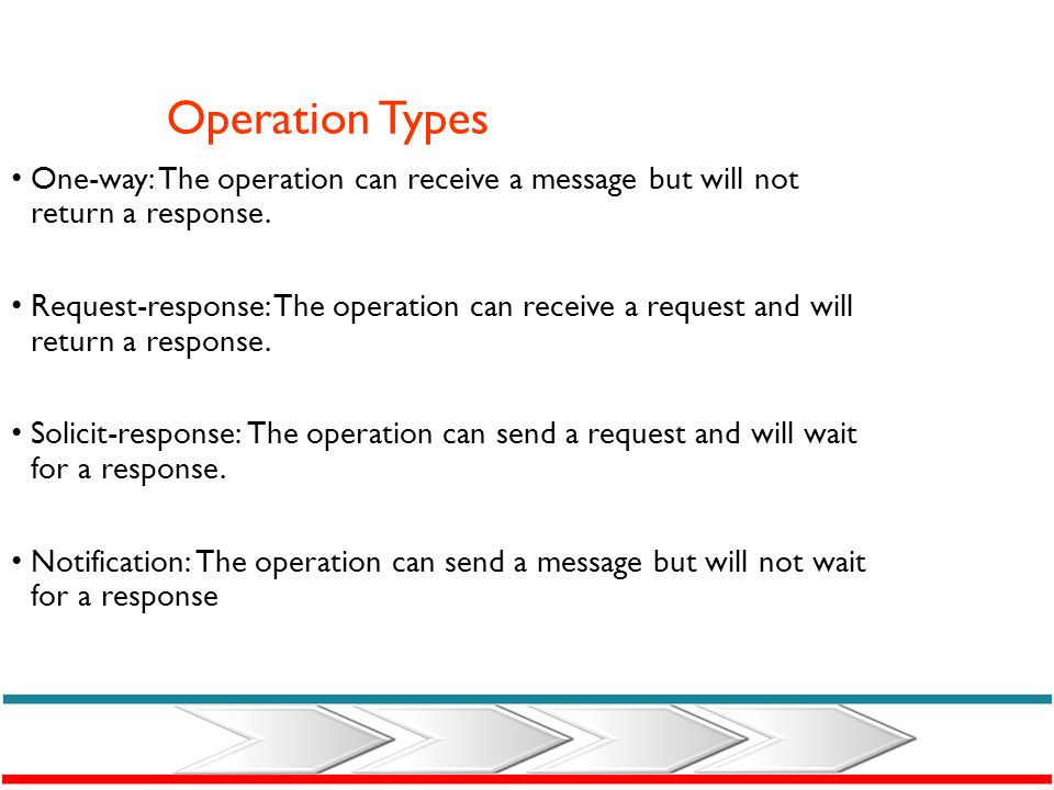 Operation Types One-way: The operation can receive a message but will not return a response.