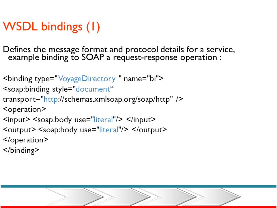 WSDL bindings (1) Defines the message format and protocol details for a service, example binding to SOAP a request-response operation :
