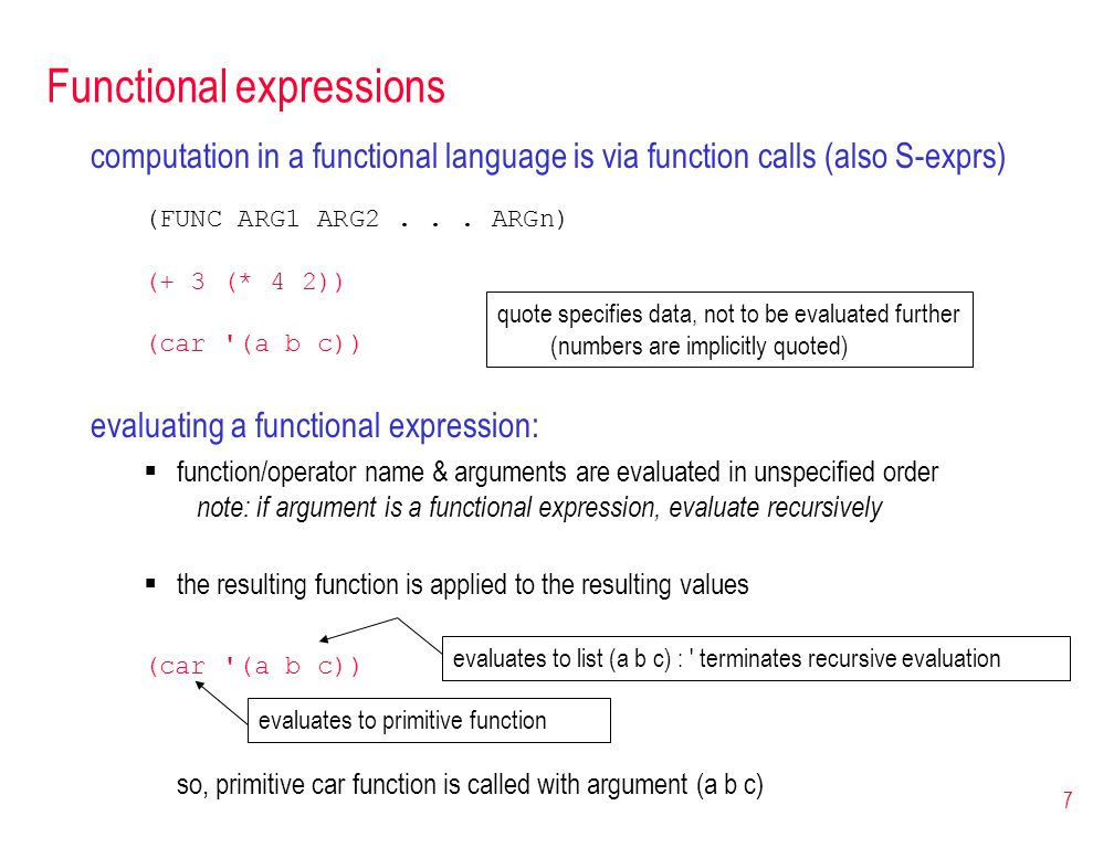 Functional expressions