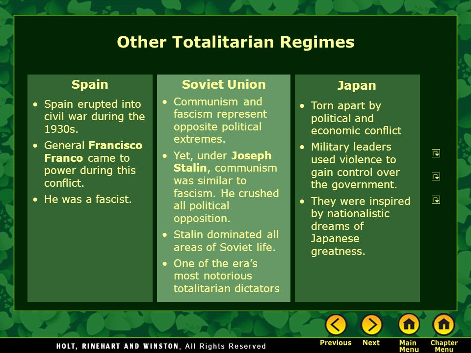 Other Totalitarian Regimes