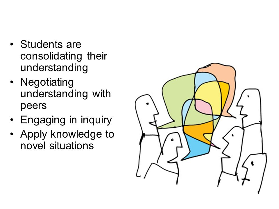 Students are consolidating their understanding