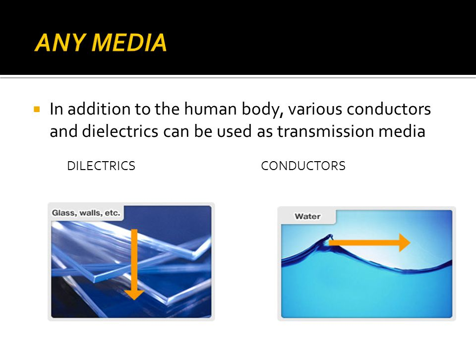 ANY MEDIA In addition to the human body, various conductors and dielectrics can be used as transmission media.