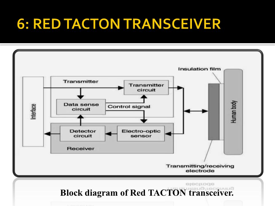 6: RED TACTON TRANSCEIVER