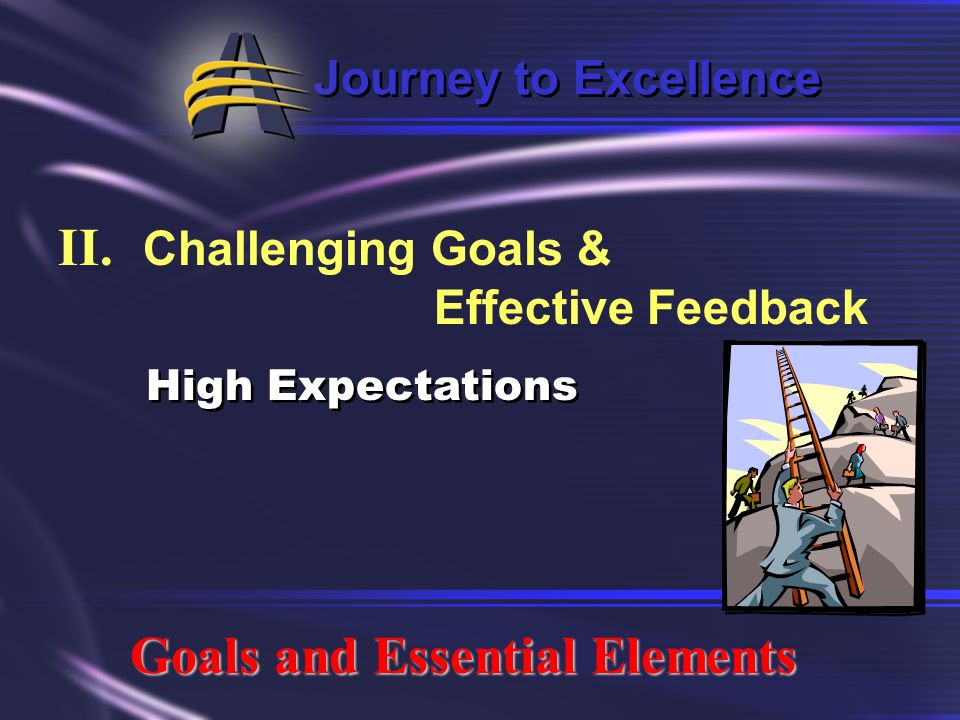 II. Challenging Goals & Effective Feedback