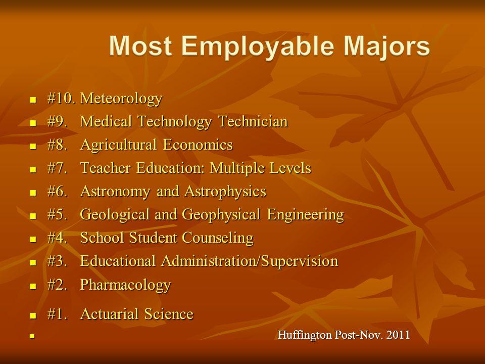 #9. Medical Technology Technician #8. Agricultural Economics