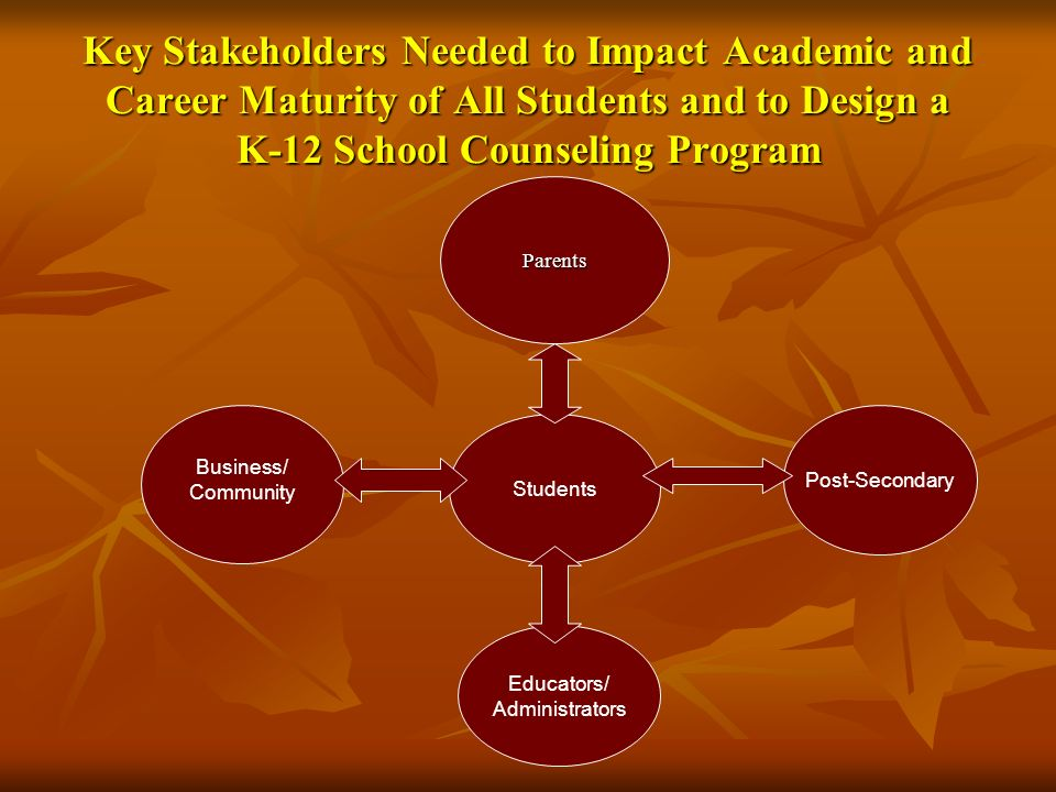 Key Stakeholders Needed to Impact Academic and Career Maturity of All Students and to Design a K-12 School Counseling Program