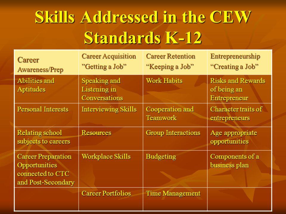 Skills Addressed in the CEW Standards K-12