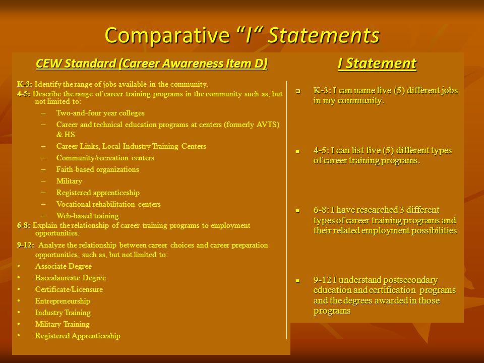 Comparative I Statements