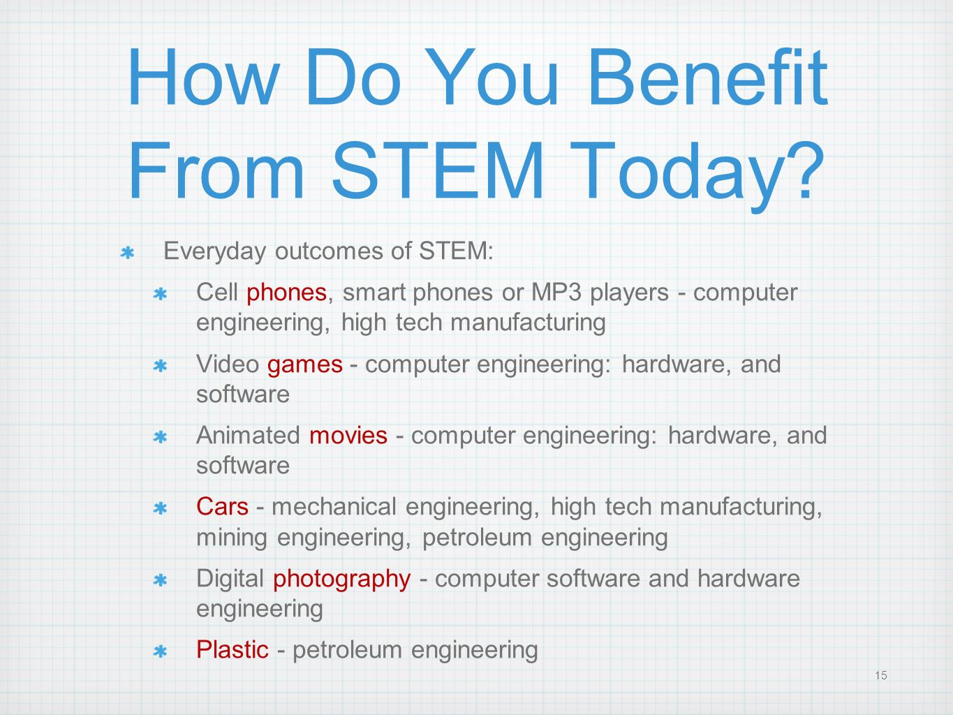 How Do You Benefit From STEM Today
