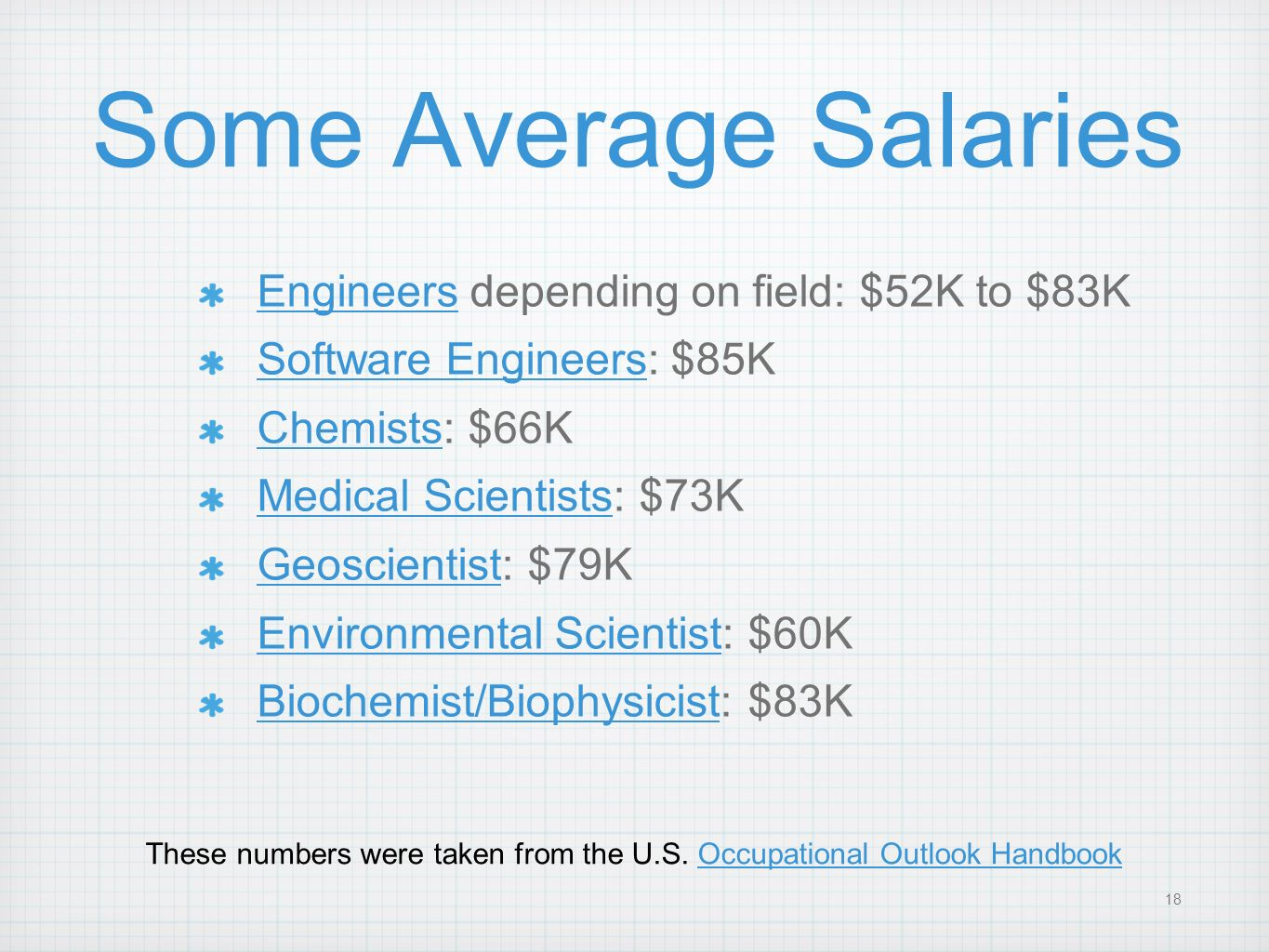 These numbers were taken from the U.S. Occupational Outlook Handbook