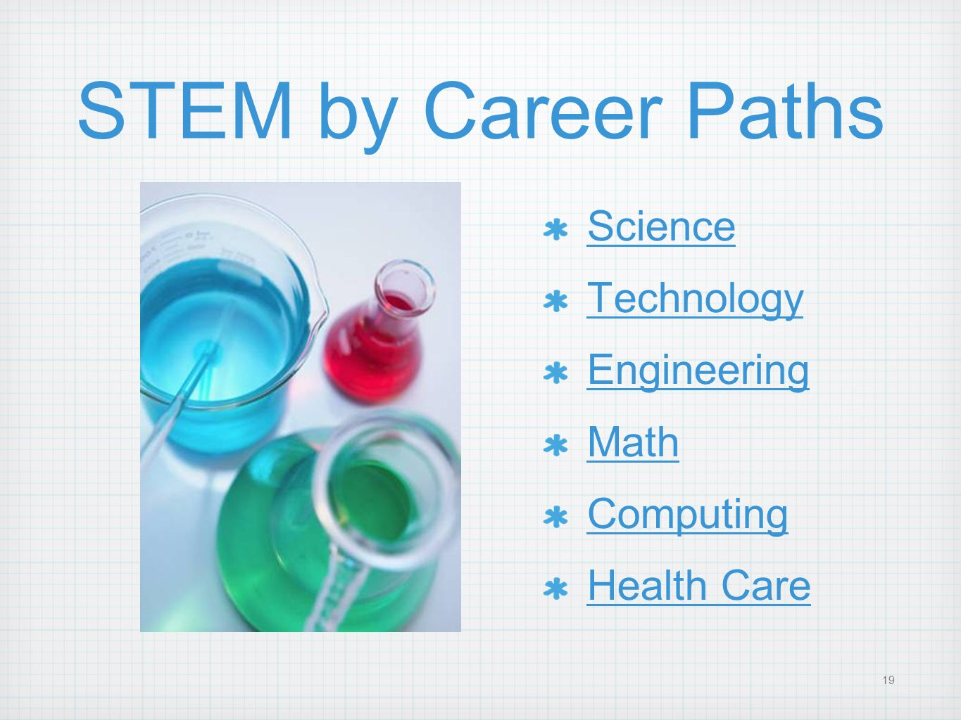 STEM by Career Paths Science Technology Engineering Math Computing