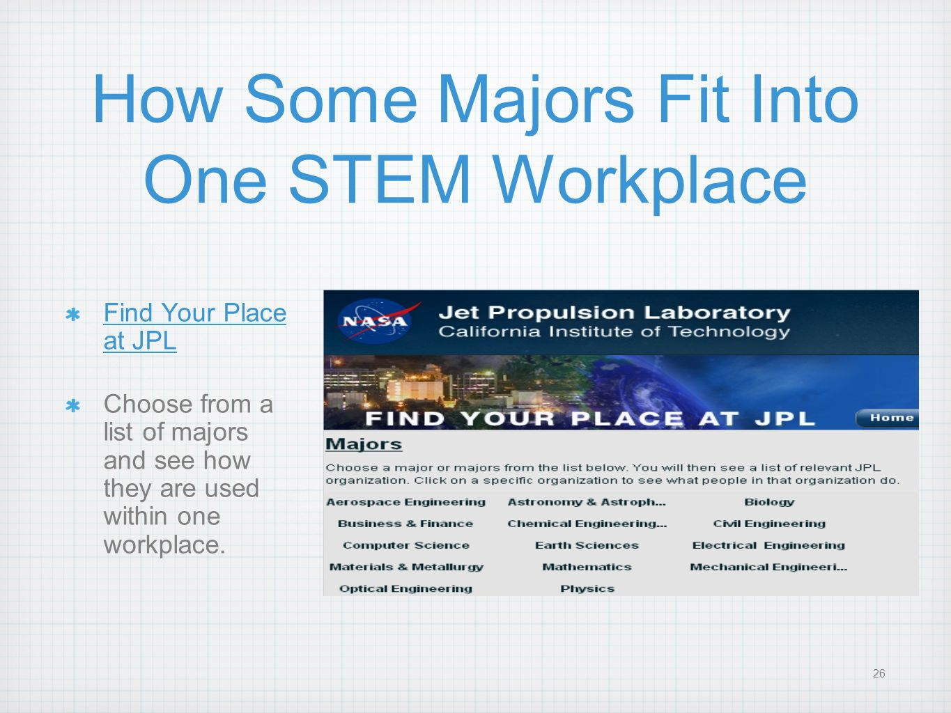 How Some Majors Fit Into One STEM Workplace