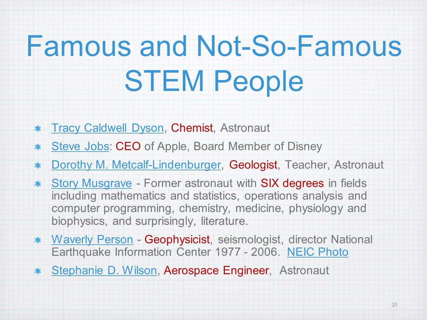 Famous and Not-So-Famous STEM People
