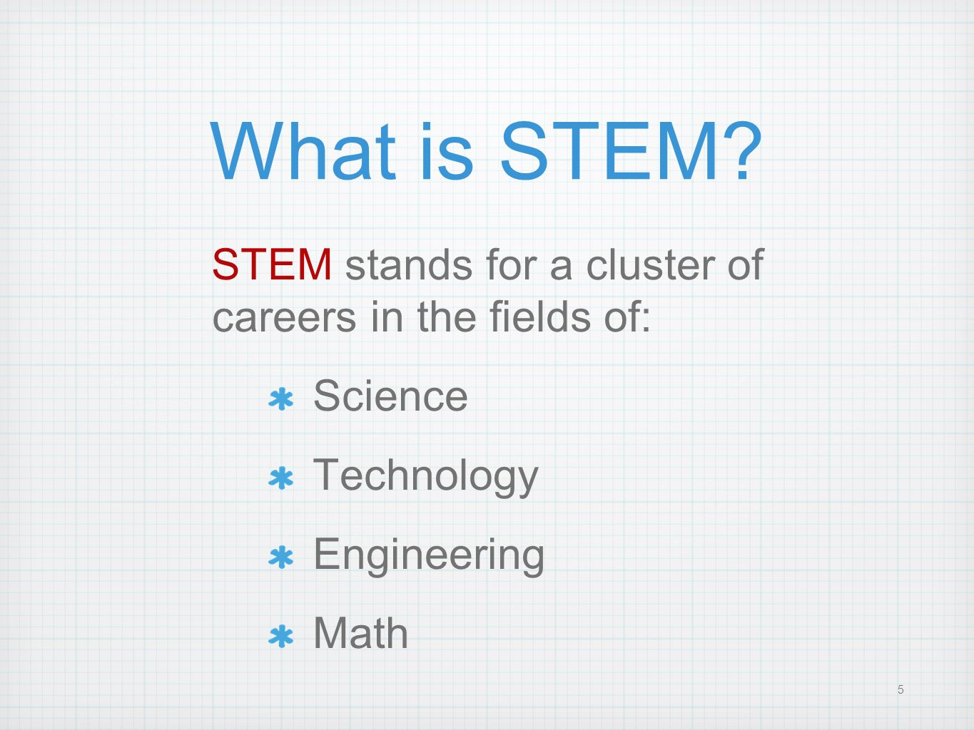What is STEM STEM stands for a cluster of careers in the fields of: