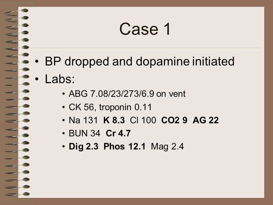 Case 1 BP dropped and dopamine initiated Labs: