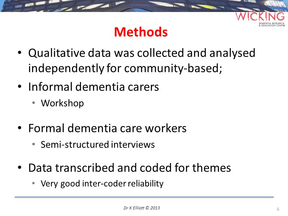 Methods Qualitative data was collected and analysed independently for community-based; Informal dementia carers.