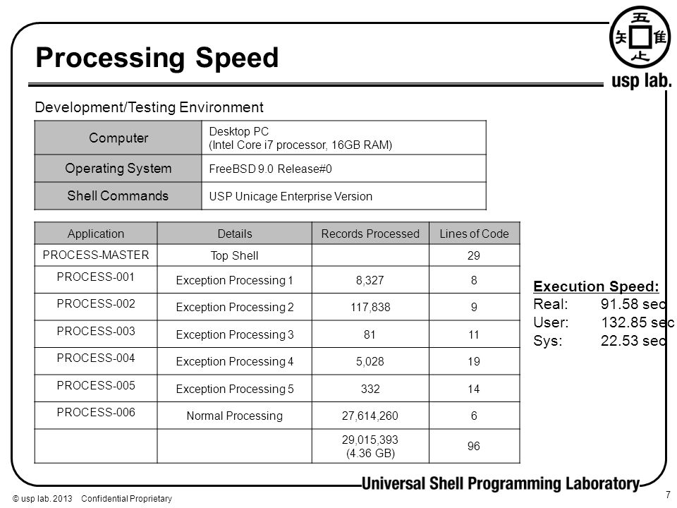 Processing Speed Development/Testing Environment Execution Speed: