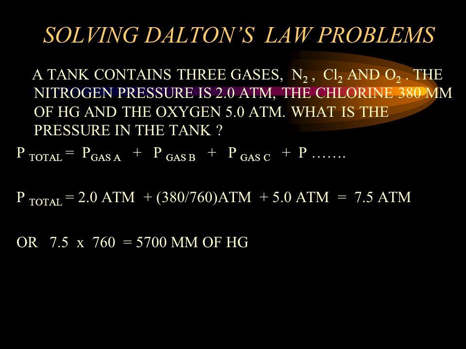 SOLVING DALTON'S LAW PROBLEMS