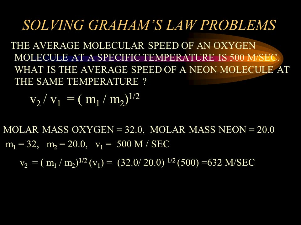 SOLVING GRAHAM'S LAW PROBLEMS