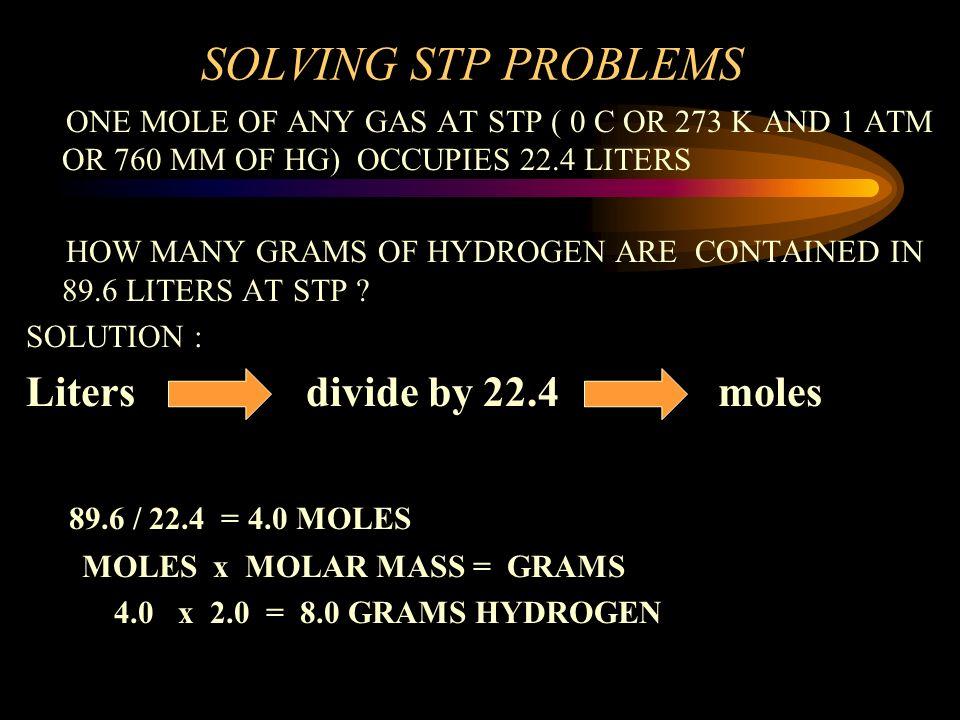 SOLVING STP PROBLEMS Liters divide by 22.4 moles