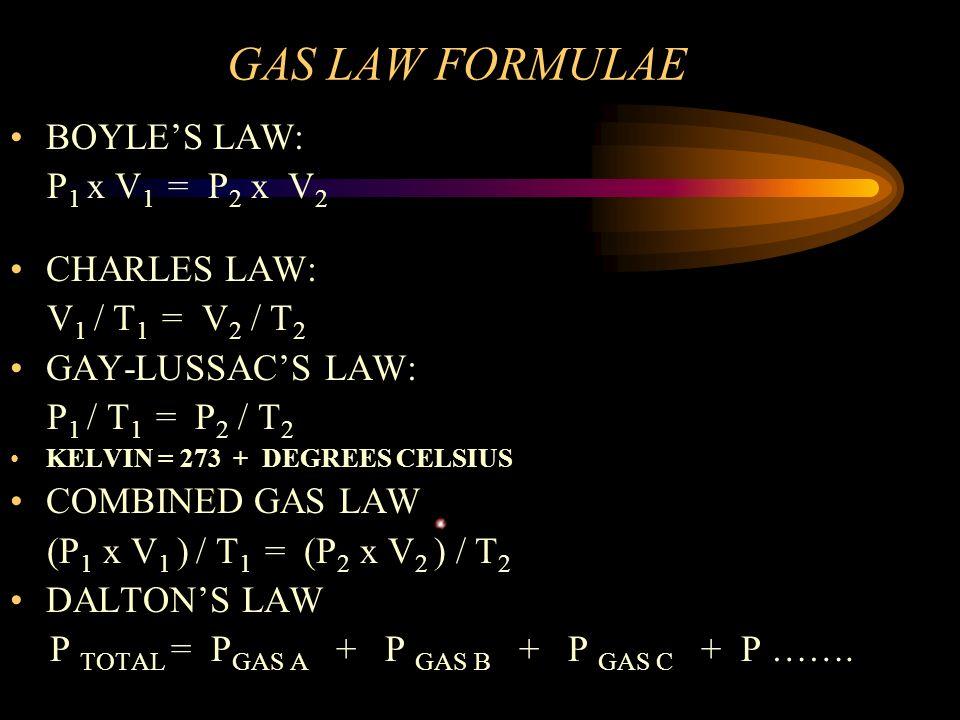 GAS LAW FORMULAE BOYLE'S LAW: P1 x V1 = P2 x V2 CHARLES LAW: