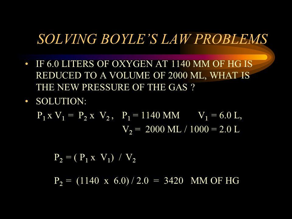 SOLVING BOYLE'S LAW PROBLEMS