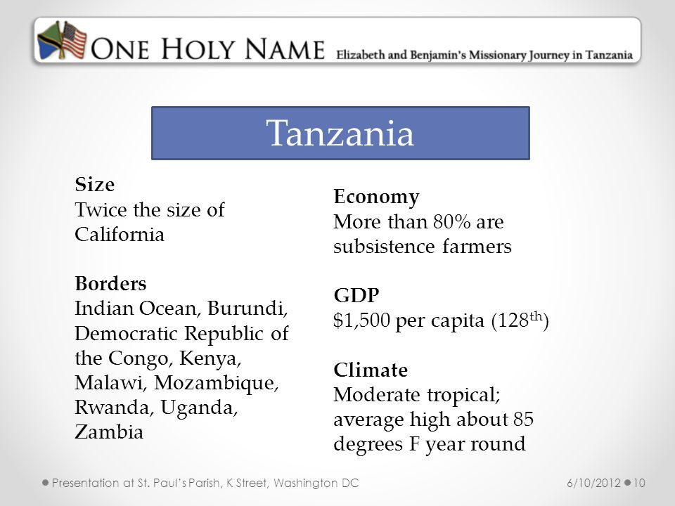 Tanzania Size Twice the size of California Borders