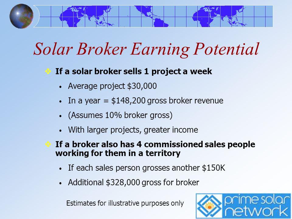 Solar Broker Earning Potential