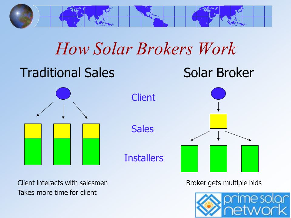 How Solar Brokers Work Traditional Sales Solar Broker Client Sales