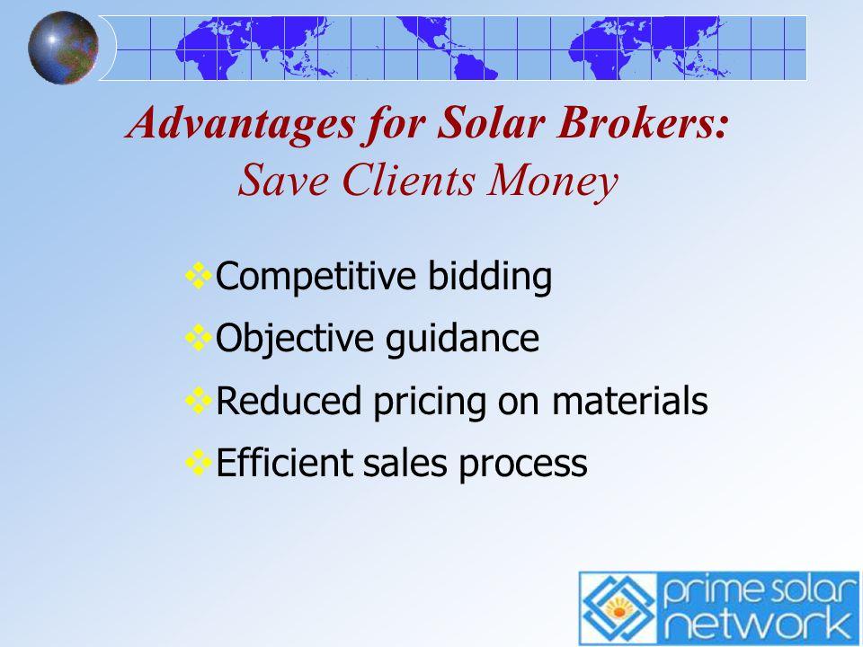 Advantages for Solar Brokers: Save Clients Money