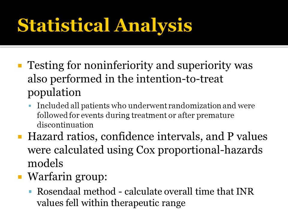 Statistical Analysis Testing for noninferiority and superiority was also performed in the intention-to-treat population.