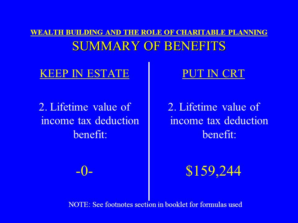 WEALTH BUILDING AND THE ROLE OF CHARITABLE PLANNING SUMMARY OF BENEFITS