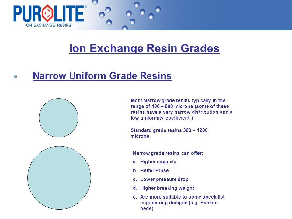 Ion Exchange Resin Grades