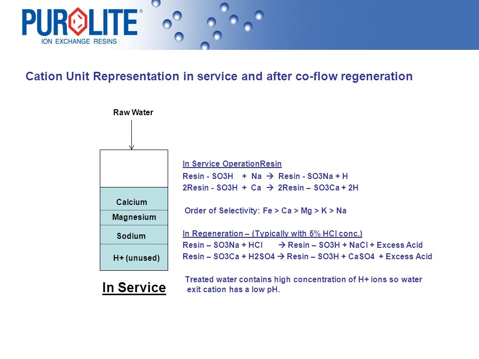 Cation Unit Representation in service and after co-flow regeneration