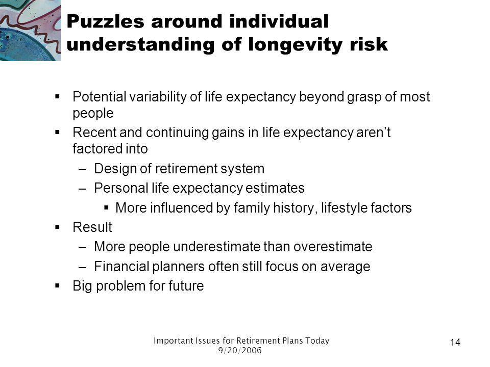 Puzzles around individual understanding of longevity risk