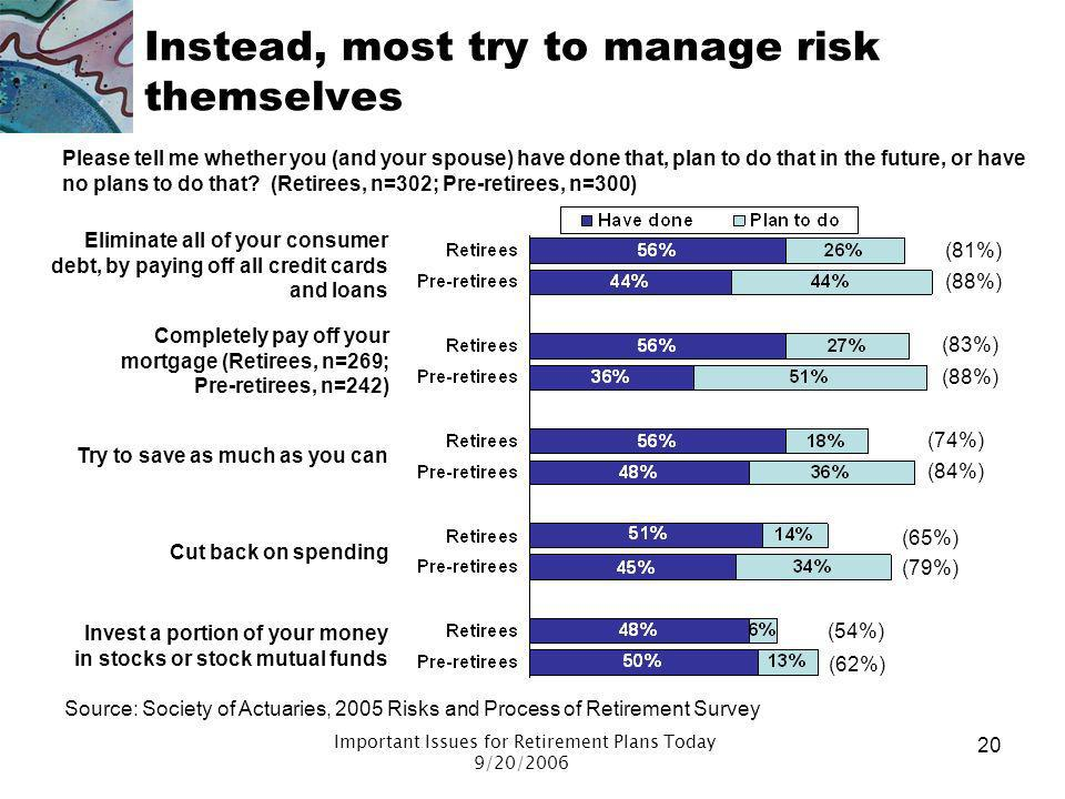 Instead, most try to manage risk themselves